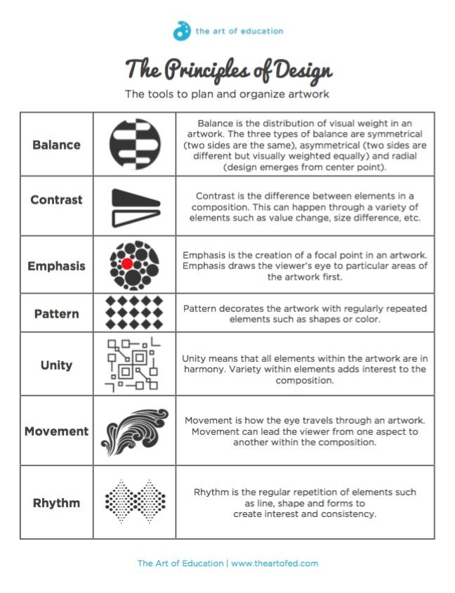 Elements Of Art Principles Of Design MRHS ARTDOWLING - Art design document
